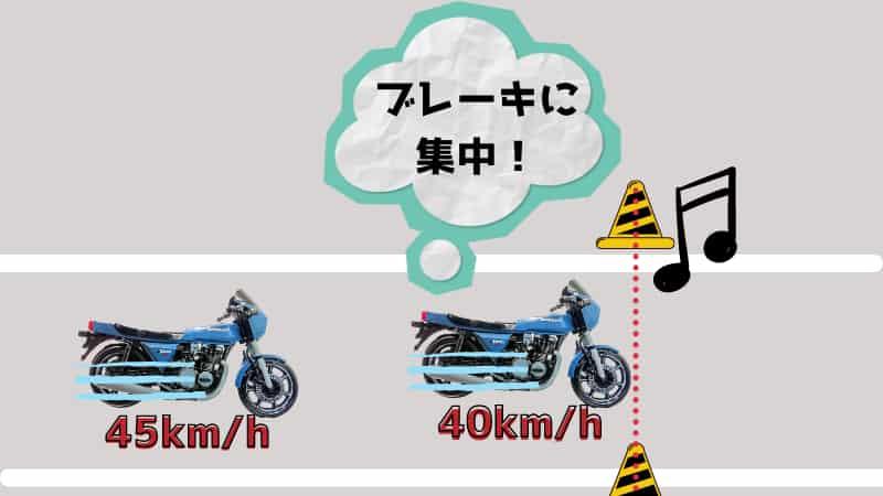 45km/h程度まで1速2速で勢いよく加速し、3速に上げると同時にスロットルを戻したときにパイロンに差し掛かるのが理想