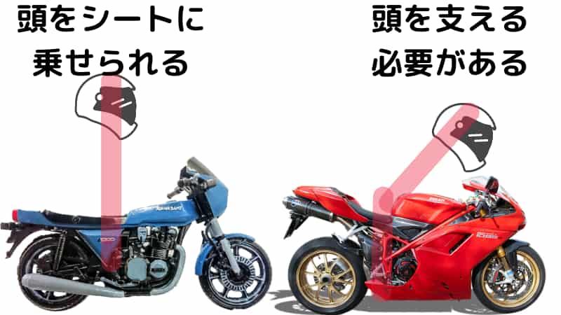 バイクヘルメットの重さによる疲れ